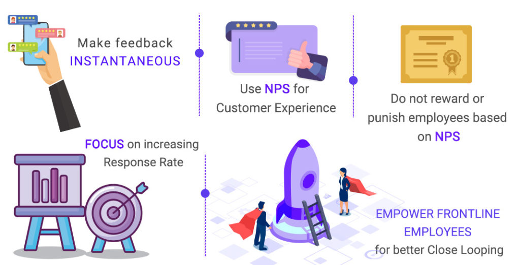 bank retail branches customer satisfaction Numr Case Study